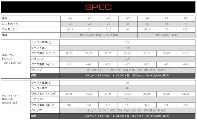 RMX118_spec